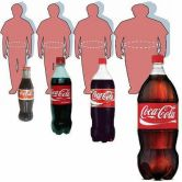 infographic showing link between larger soda sizes and obesity