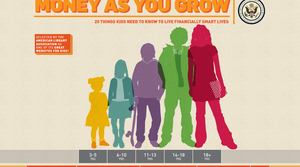 MoneyAsYouGrow.org homepage